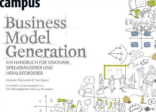 Buch: Business Model Generation