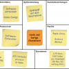 Angry Birds (Business Model Canvas)